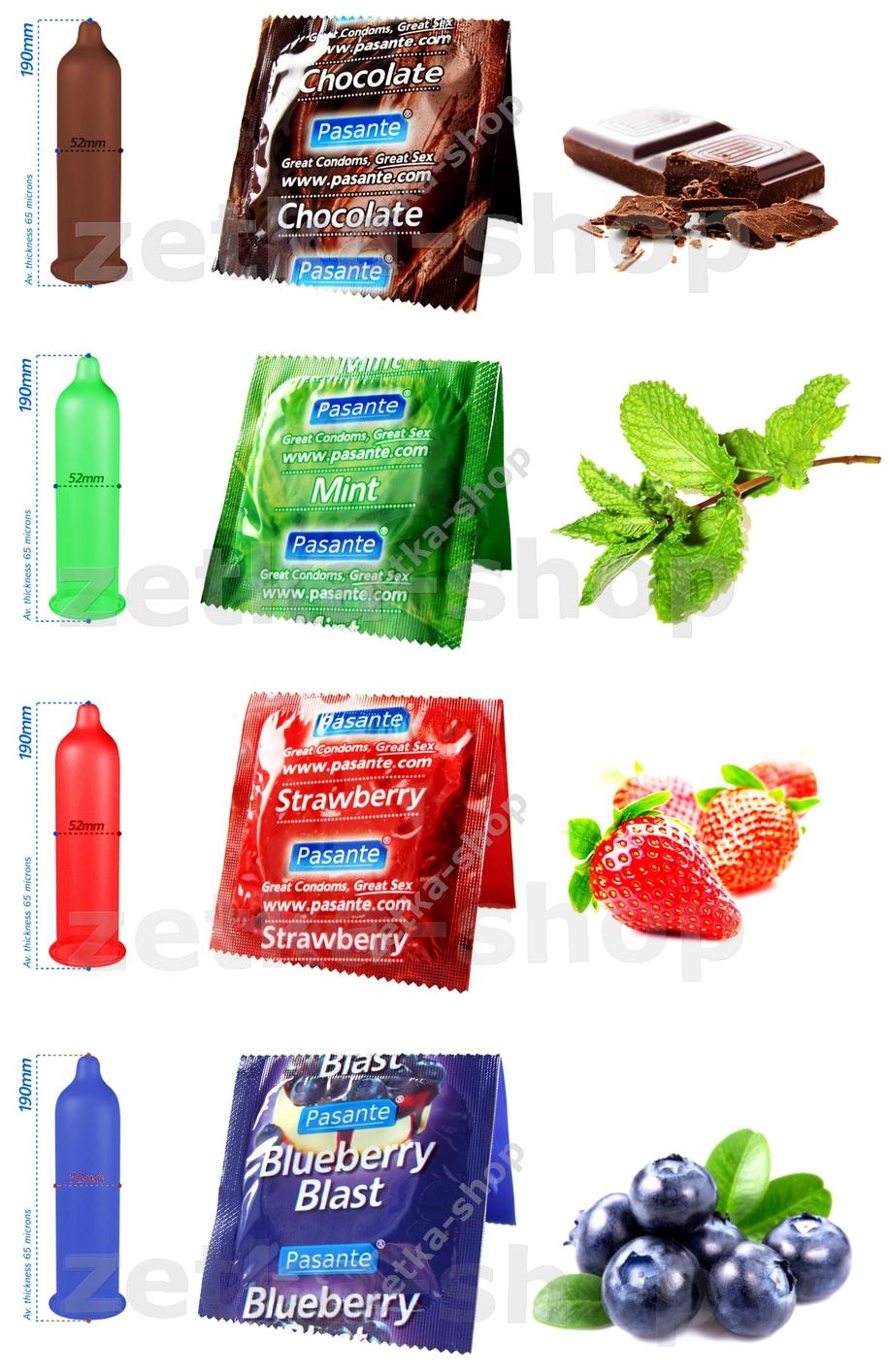 Kondome Mit Aroma